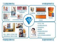 业之峰蓝砖工程